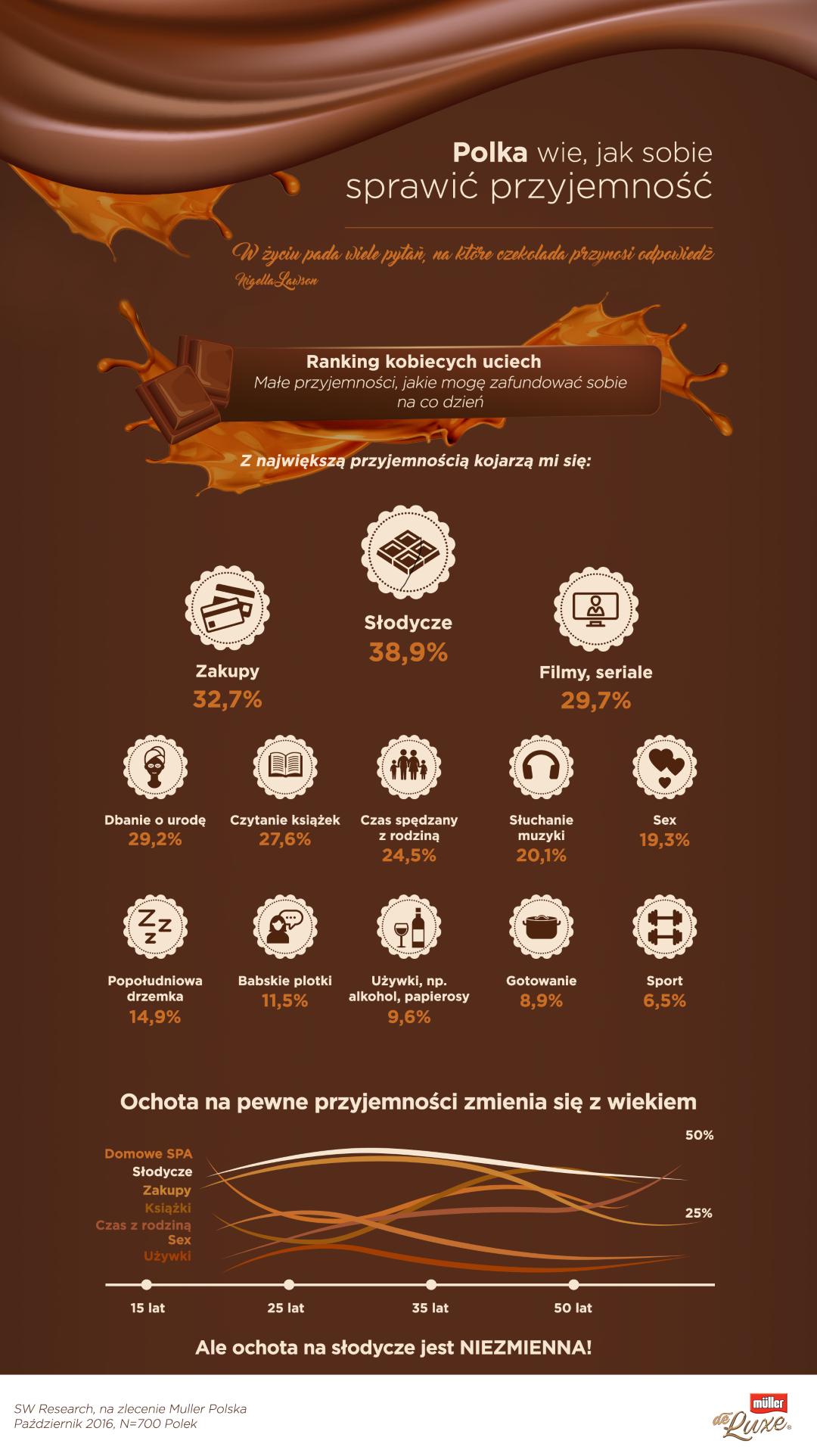 muller_deluxe_infografika_part2